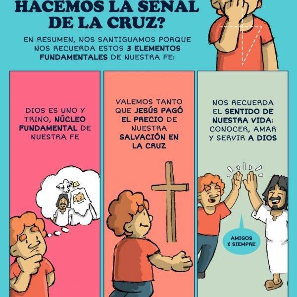 Infografía: ¿Por qué hacemos la señal de la Cruz?