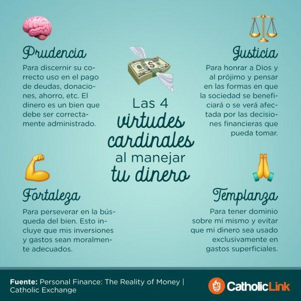 Infografía: Las 4 virtudes cardinales para manejar tu dinero