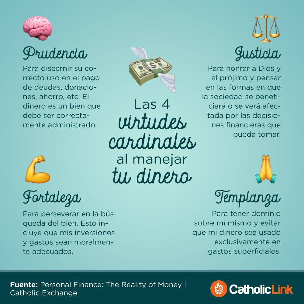 infografia virtudes cardinales dinero