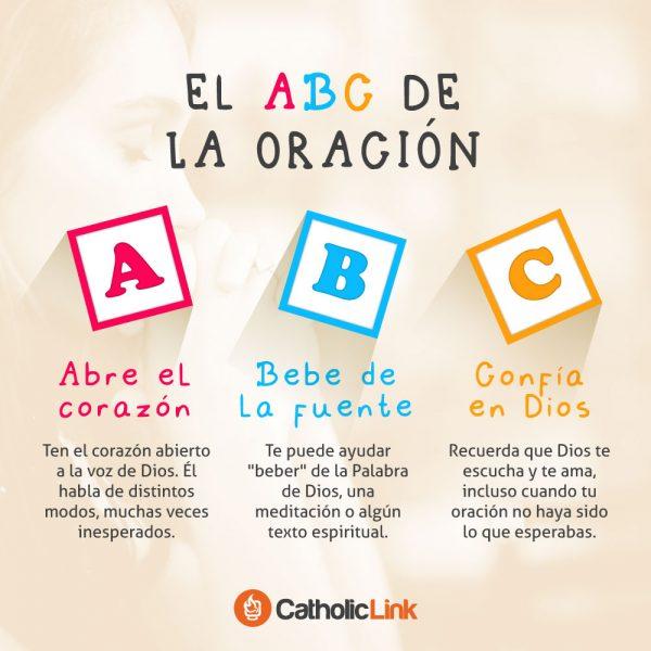 Infografía: El ABC de la oración