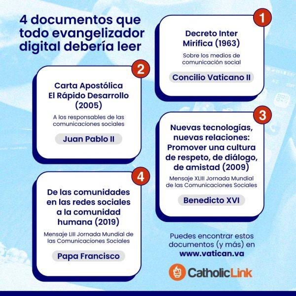 Infografía: 4 documentos para todo evangelizador digital