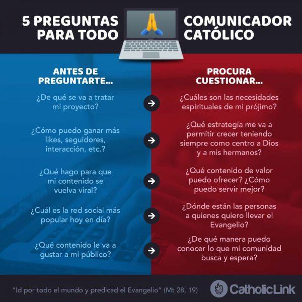 Infografía: 5 preguntas para todo comunicador católico