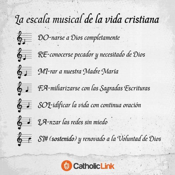 La escala musical de la vida cristiana