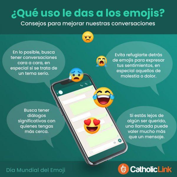 Infografía: ¿Qué uso le das a los emojis?