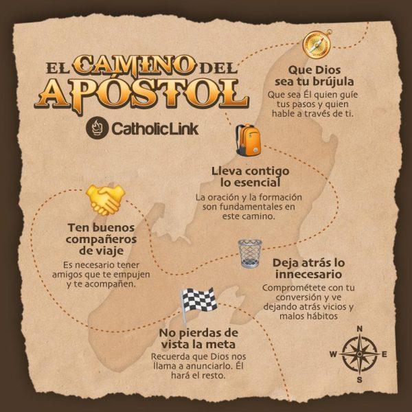 Infografía: El camino del apóstol